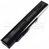 Baterie Laptop MSI A32-A15 14.4V