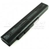 Baterie Laptop MSI A32-A15